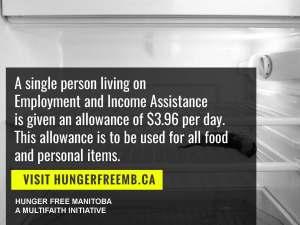 Hunger Free Manitoba